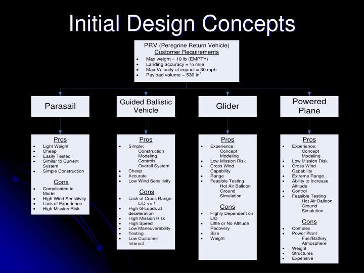 Initial Design Concepts