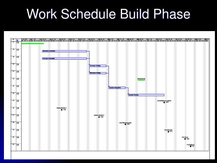 Work Schedule Build Phase