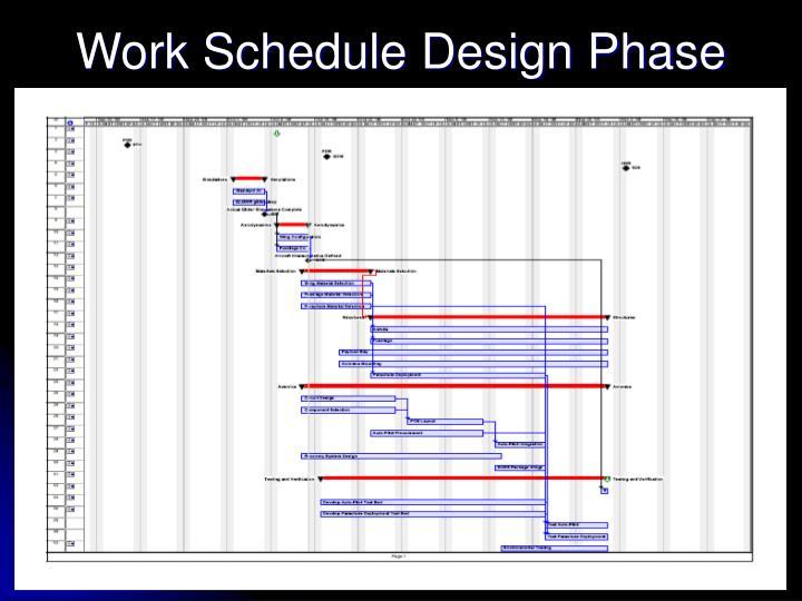 Work Schedule Design Phase