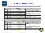 payroll reductions
