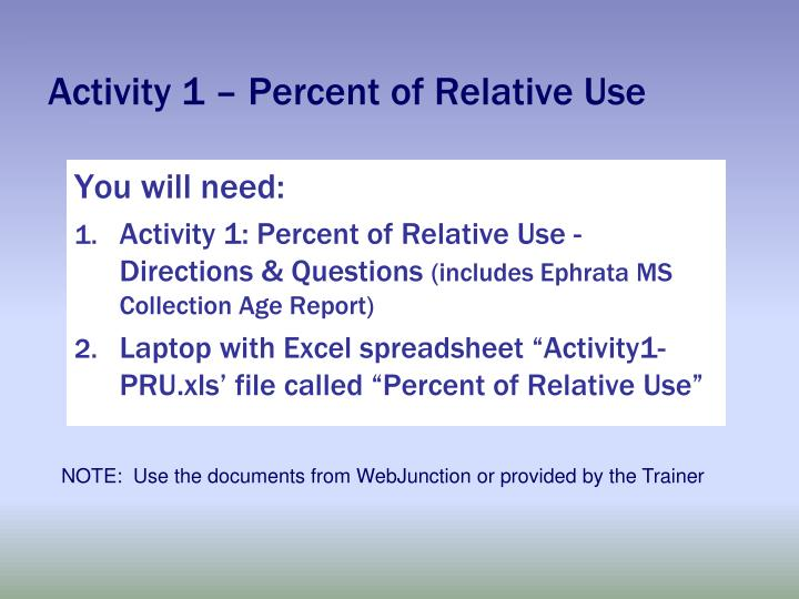 Activity 1 – Percent of Relative Use