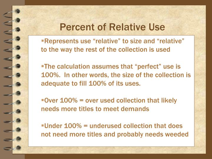 Percent of Relative Use