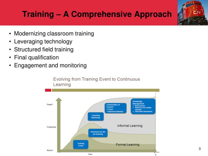 Training a comprehensive approach