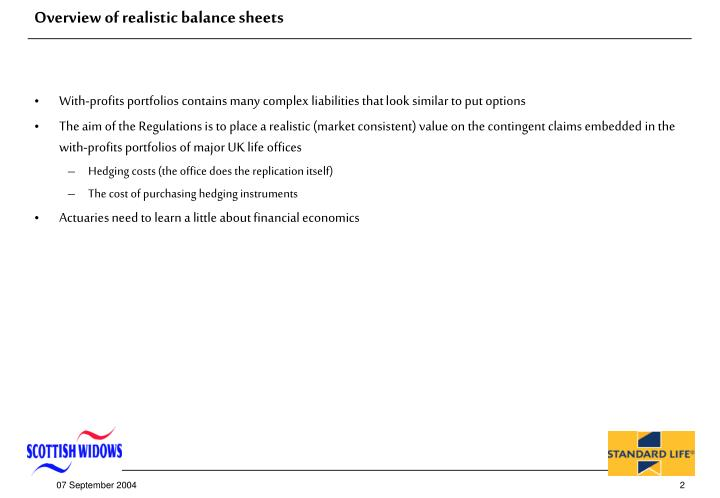 Overview of realistic balance sheets