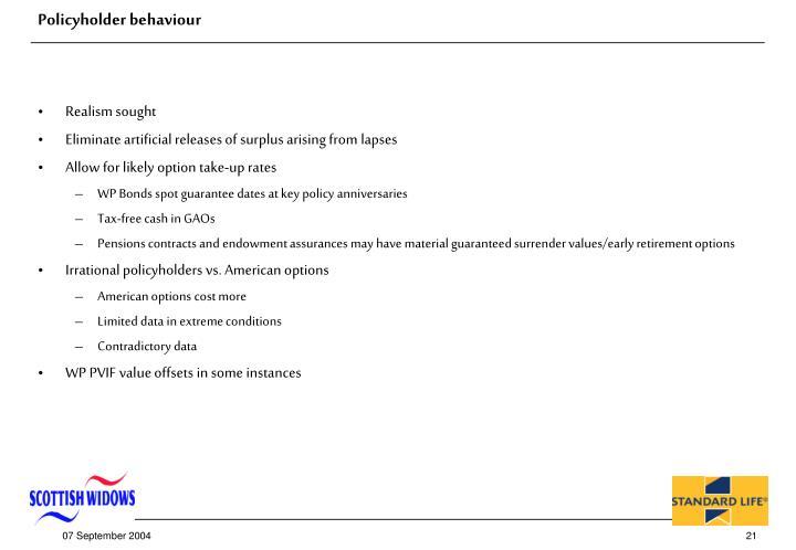 Policyholder behaviour
