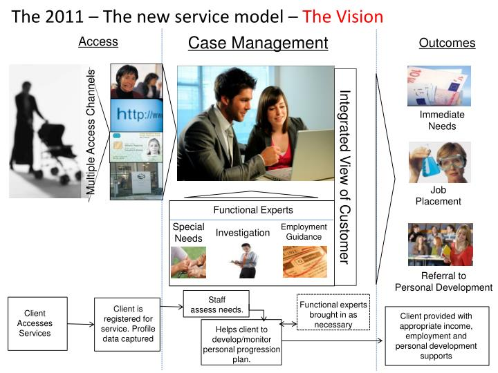 The 2011 – The new service model –