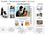 the 2011 the new service model the vision