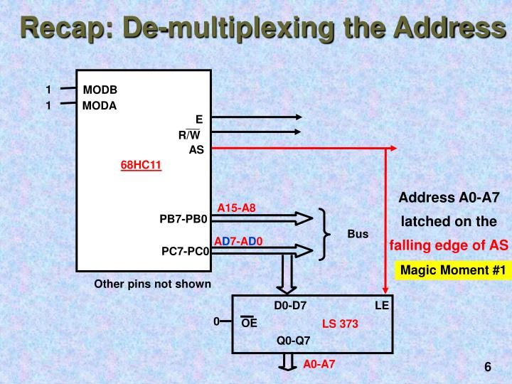 Recap: De-multiplexing the Address
