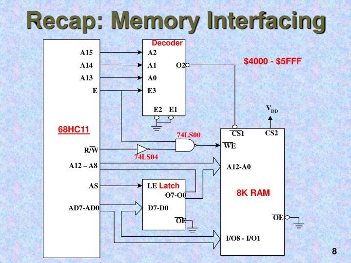 Recap: Memory Interfacing