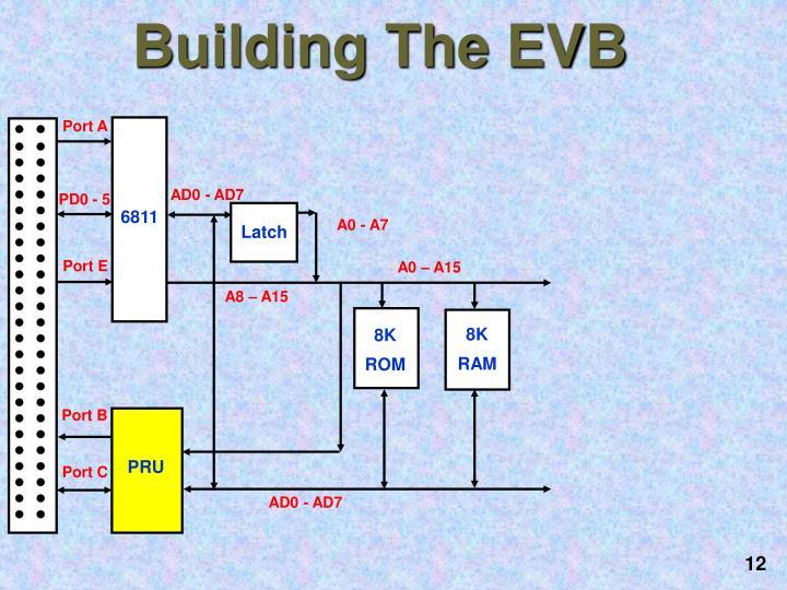 Building The EVB