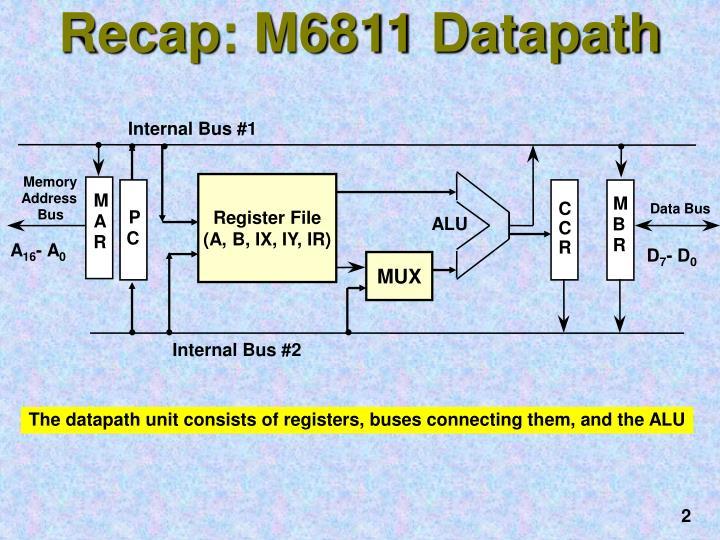 Recap: M6811 Datapath
