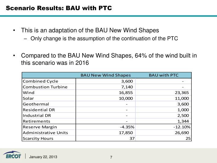 Scenario Results: BAU with PTC