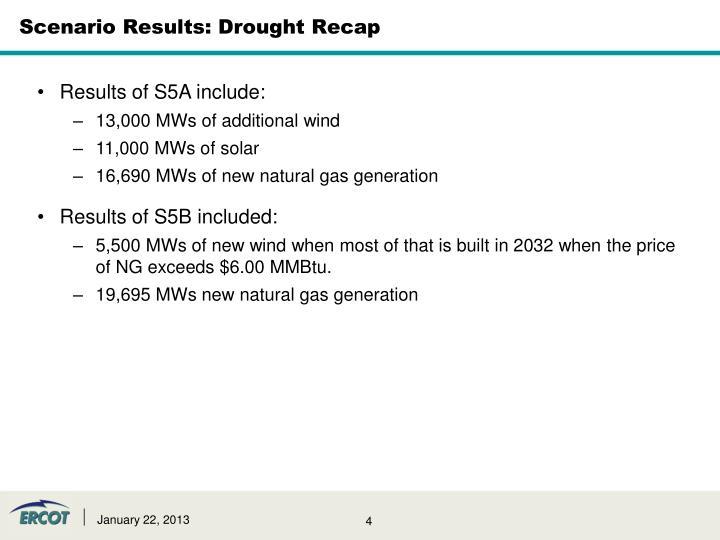 Scenario Results: Drought Recap