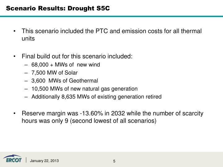 Scenario Results: Drought S5C