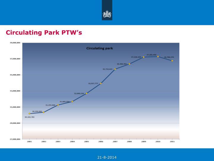 Circulating Park PTW's