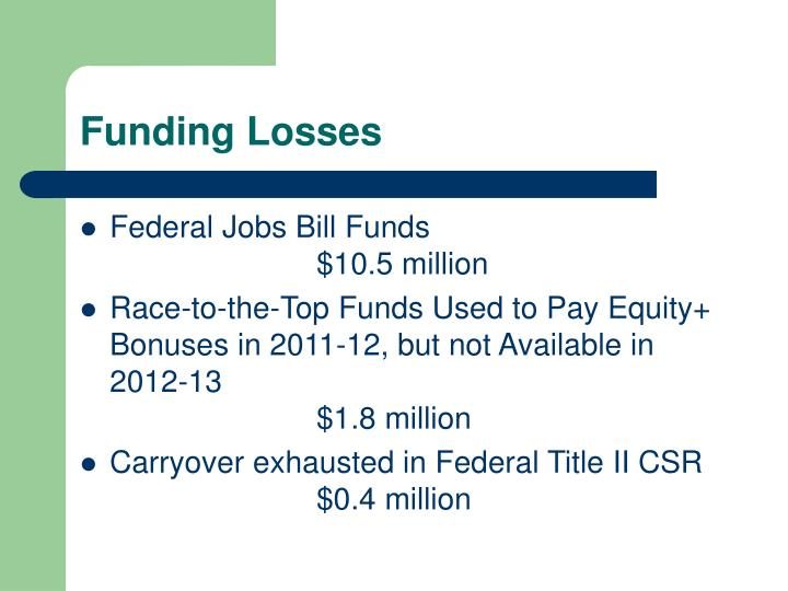 Funding Losses