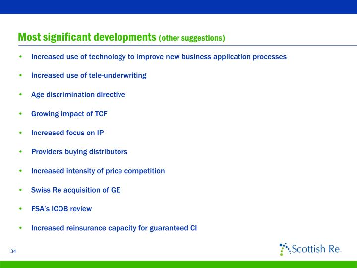 Most significant developments