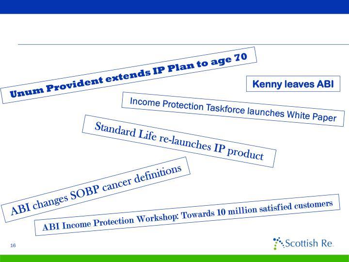 Unum Provident extends IP Plan to age 70