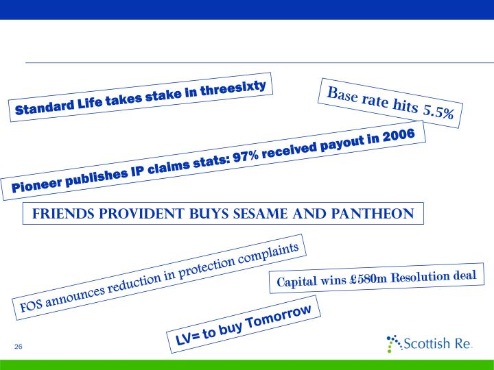 Standard Life takes stake in threesixty