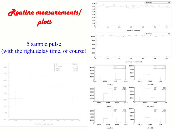 Routine measurements/