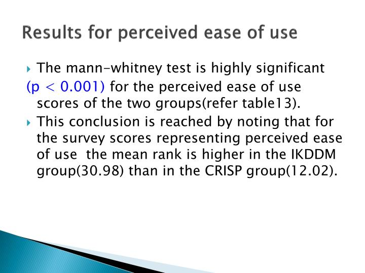 Results for perceived ease of use