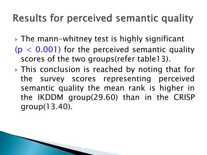 Results for perceived semantic quality