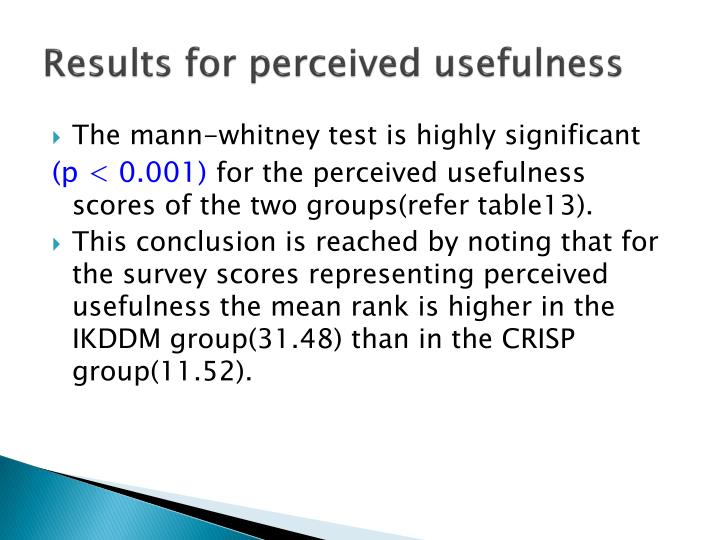 Results for perceived usefulness