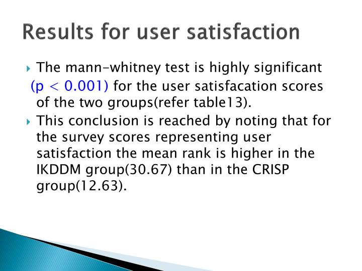 Results for user satisfaction
