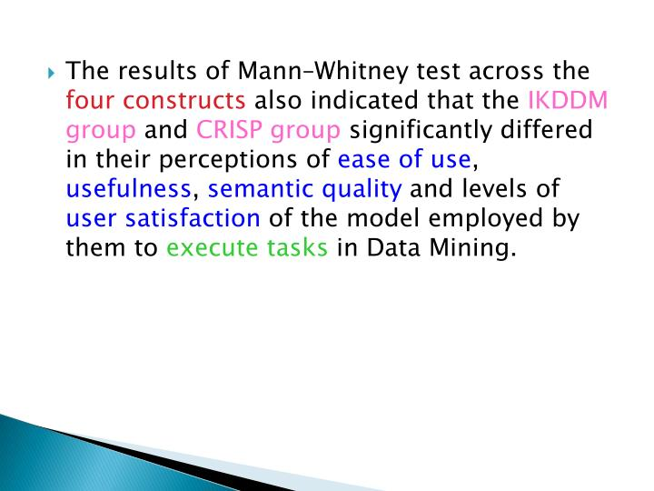 The results of Mann–Whitney test across the