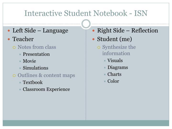 Interactive Student Notebook - ISN
