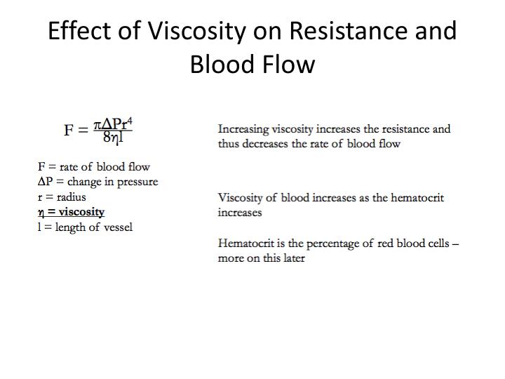 Effect of Viscosity on Resistance and Blood Flow