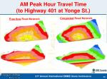 am peak hour travel time to highway 401 at yonge st