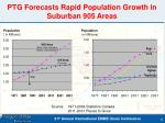 ptg forecasts rapid population growth in suburban 905 areas