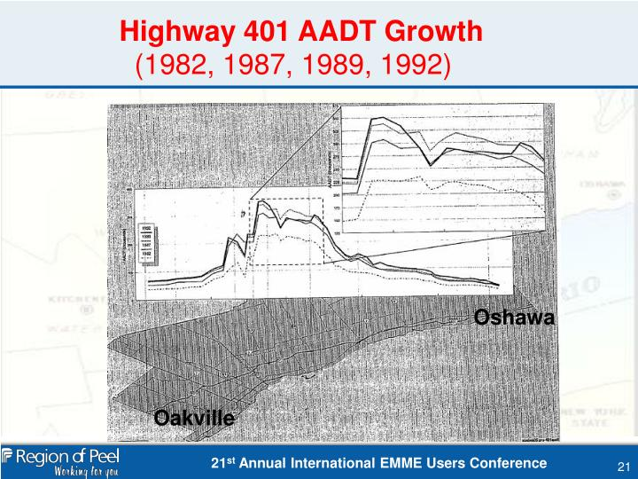 Highway 401 AADT Growth