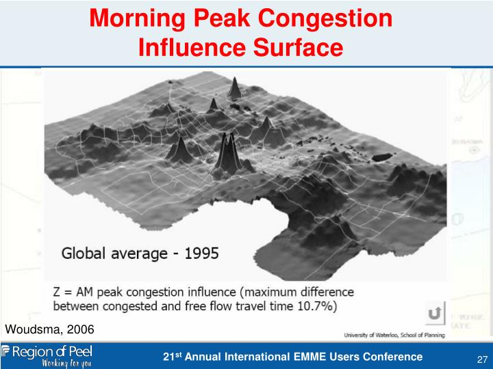 Morning Peak Congestion Influence Surface