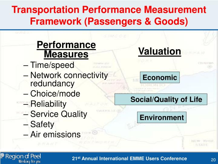 Transportation Performance Measurement Framework (Passengers & Goods)