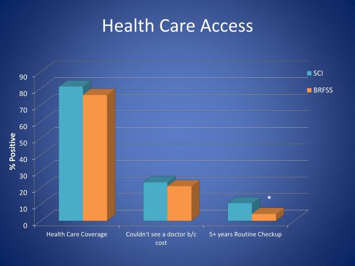 Health Care Access