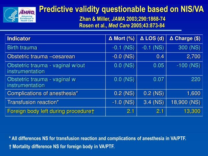 Predictive validity questionable based on NIS/VA