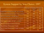 system support by vote choice 1997