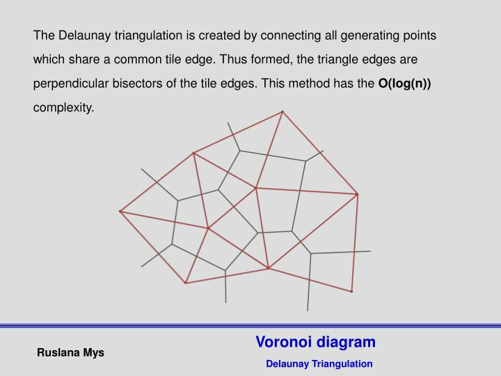 The Delaunay triangulation is created by connecting all generating points which share a common tile edge. Thus formed, the triangle edges are perpendicular bisectors of the tile edges. This method has the
