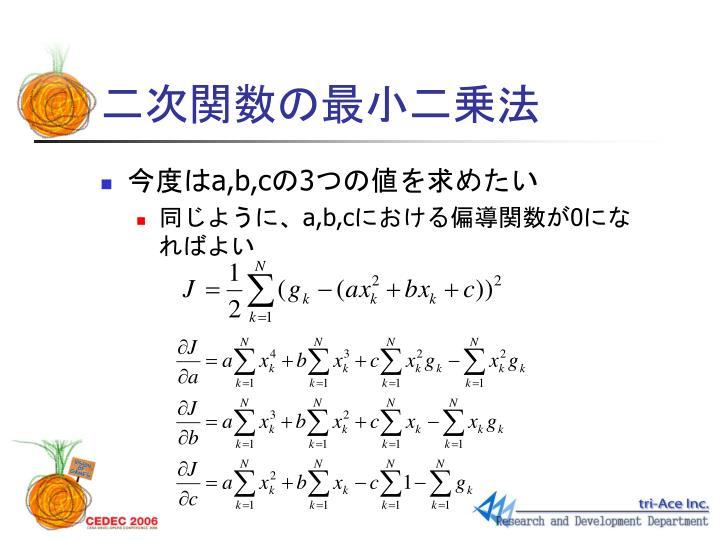 二次関数の最小二乗法