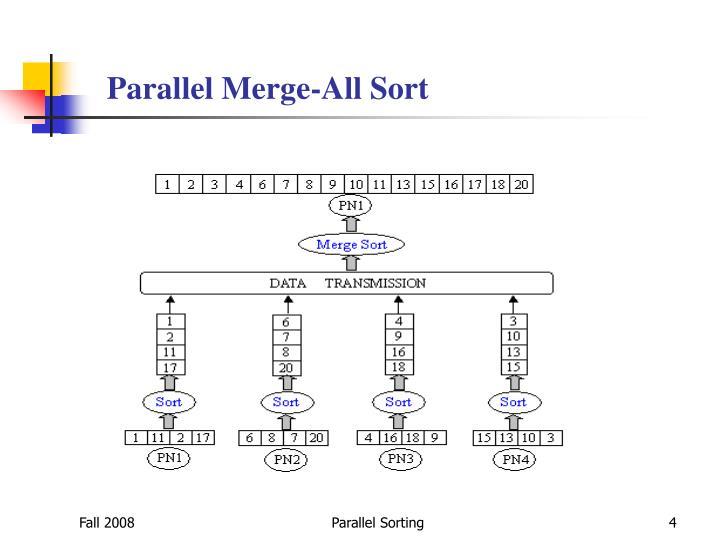Parallel Merge-All Sort