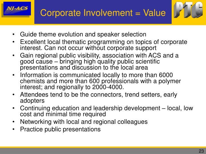Corporate Involvement = Value