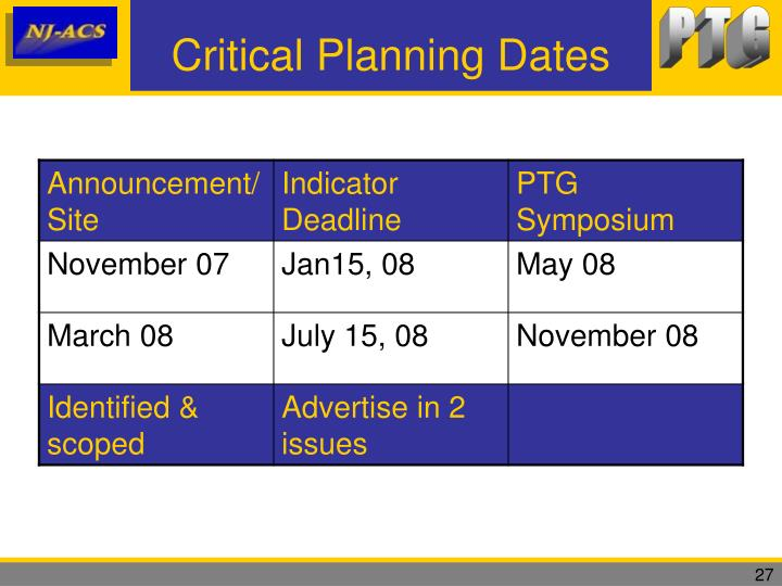 Critical Planning Dates