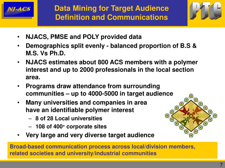 Data Mining for Target Audience Definition and Communications