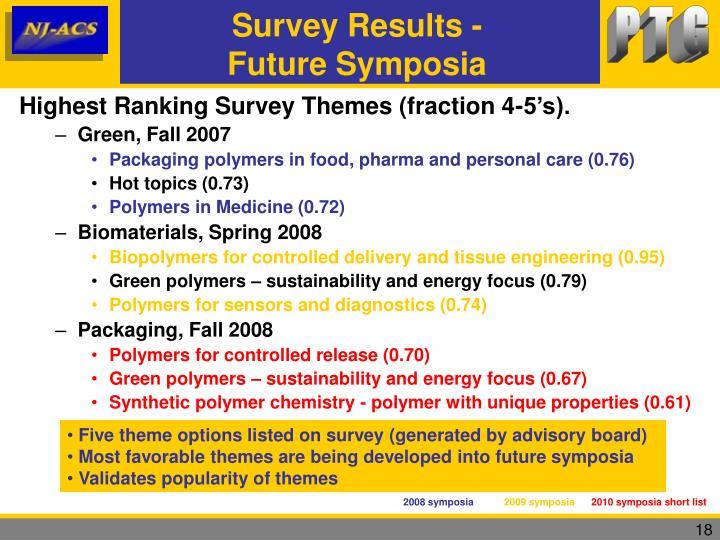 Survey Results -
