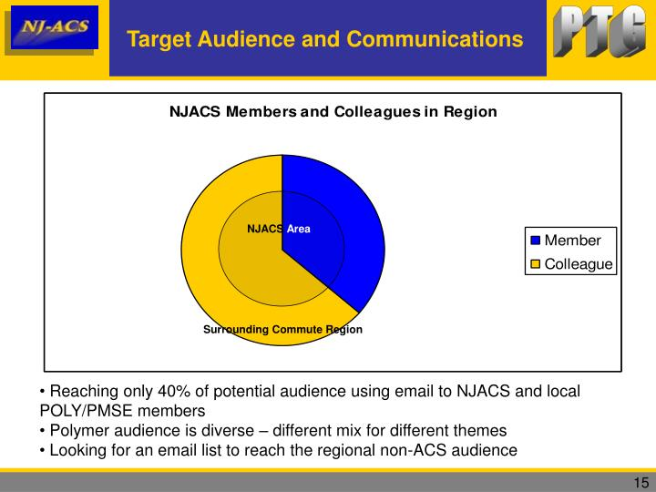 Target Audience and Communications