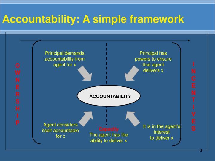 Accountability: A simple framework
