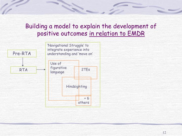Building a model to explain the development of positive outcomes