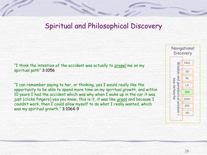 Spiritual and Philosophical Discovery